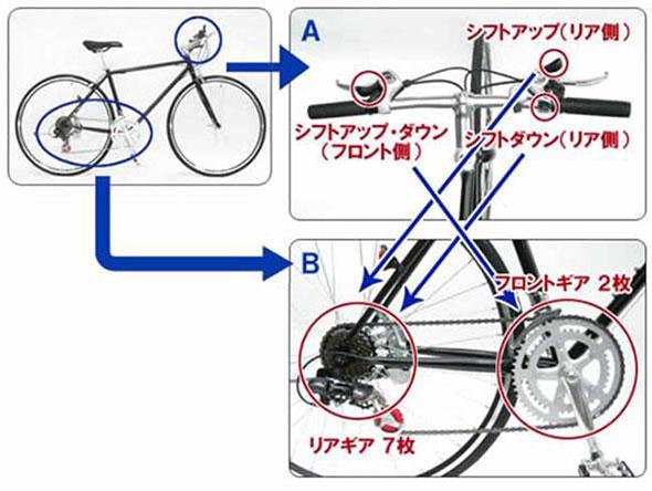 自転車のギアを活用するシフトレバーの使い方